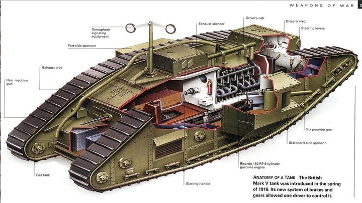 Sejarah Tank Perang (2)